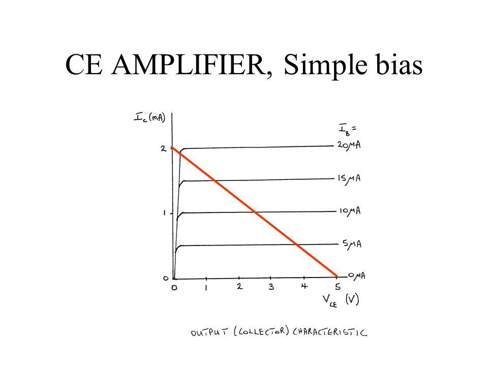 CE AMPLIFIER, Simple bias