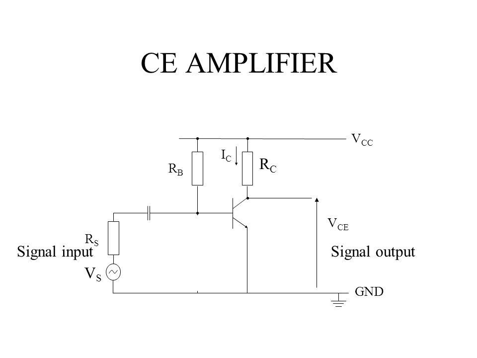 CE AMPLIFIER VSVS RSRS V CC GND V CE RLRL RBRB ICIC Signal outputSignal input RCRC