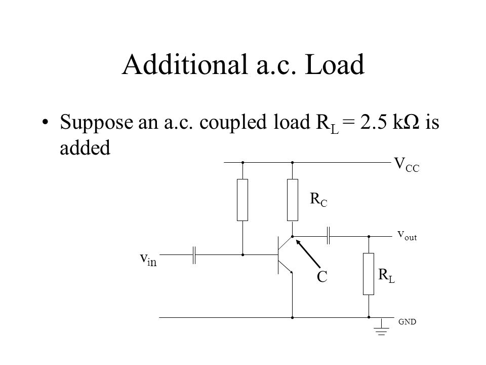 Additional a.c. Load Suppose an a.c. coupled load R L = 2.5 kΩ is added vinvin GND v out RLRL RCRC C V CC