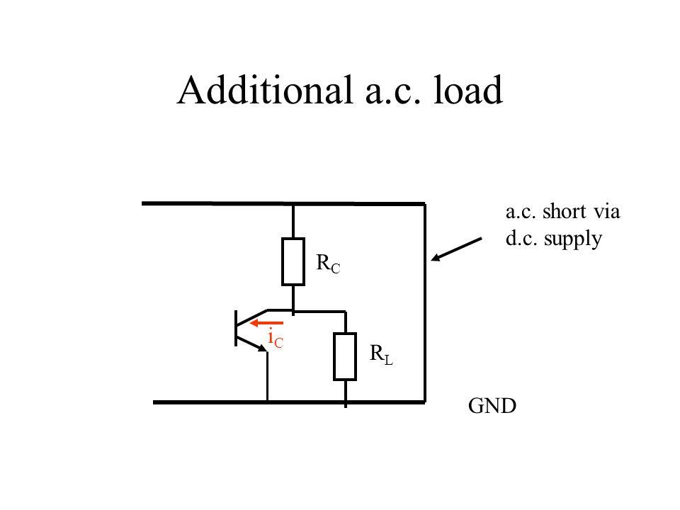 Additional a.c. load RCRC GND RLRL a.c. short via d.c. supply iCiC