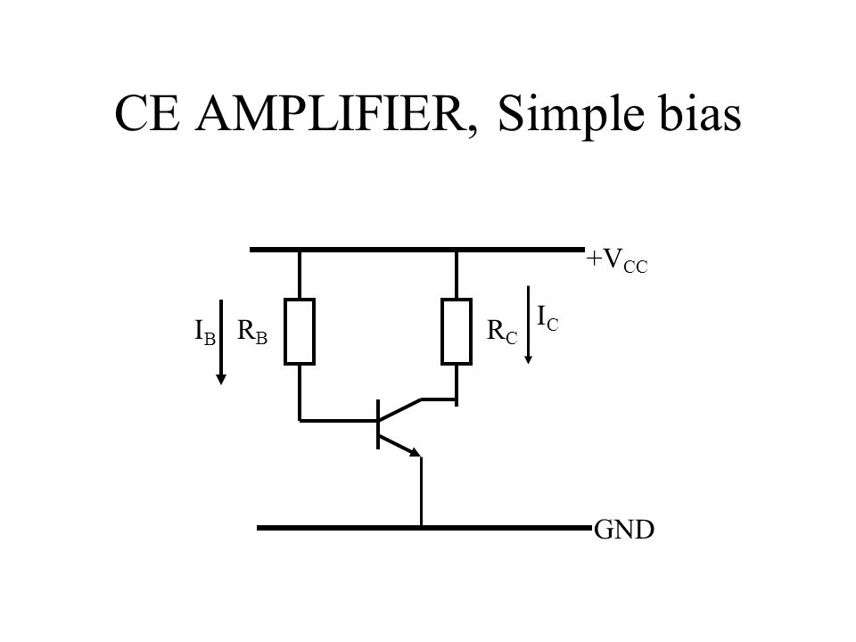 CE AMPLIFIER, Simple bias RBRB RCRC GND +V CC ICIC IBIB