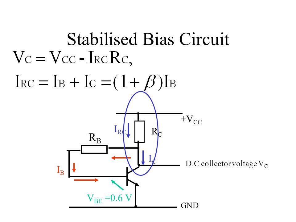 Stabilised Bias Circuit +V CC GND D.C collector voltage V C RCRC RBRB V BE =0.6 V IBIB I RC ICIC