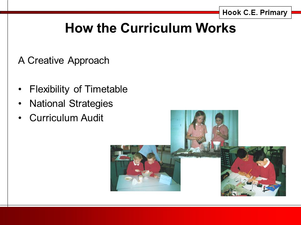 How the Curriculum Works A Creative Approach Flexibility of Timetable National Strategies Curriculum Audit Hook C.E.