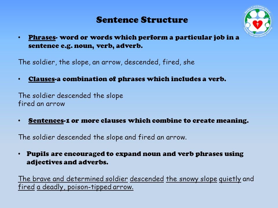 Sentence Structure Phrases- word or words which perform a particular job in a sentence e.g.