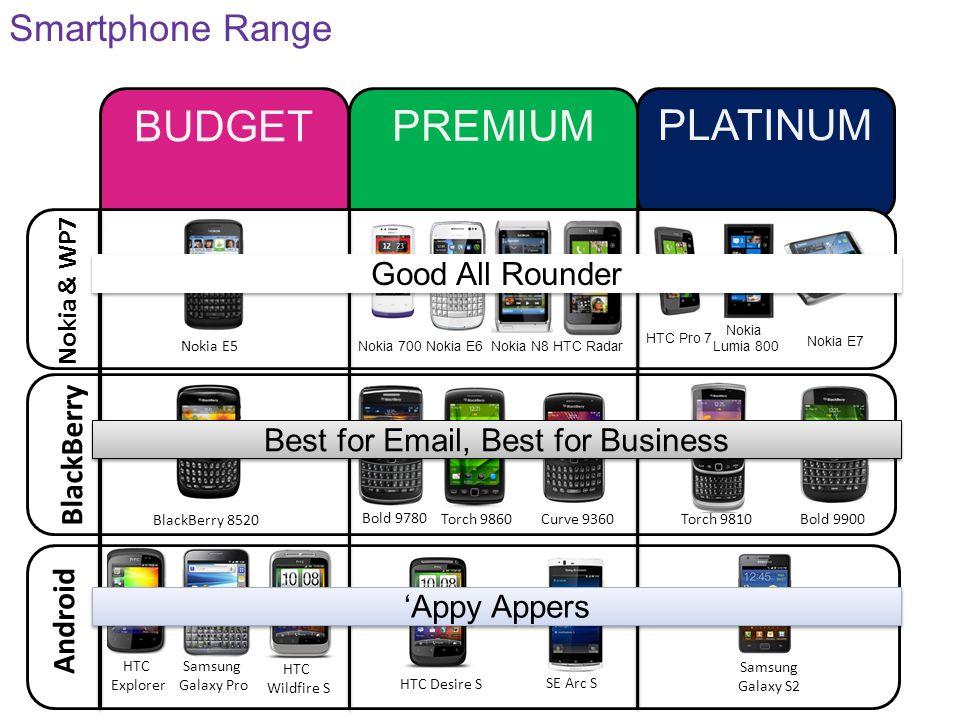 © British Telecommunications plc BUDGET Smartphone Range PLATINUM PREMIUM BlackBerry 8520 BlackBerry Curve 3GBlackBerry Pearl 3G Nokia & WP7 BlackBerr