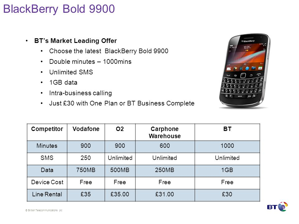 © British Telecommunications plc BlackBerry Bold 9900 BT's Market Leading Offer Choose the latest BlackBerry Bold 9900 Double minutes – 1000mins Unlimited SMS 1GB data Intra-business calling Just £30 with One Plan or BT Business Complete CompetitorVodafoneO2Carphone Warehouse BT Minutes900 6001000 SMS250Unlimited Data750MB500MB250MB1GB Device CostFree Line Rental£35£35.00£31.00£30