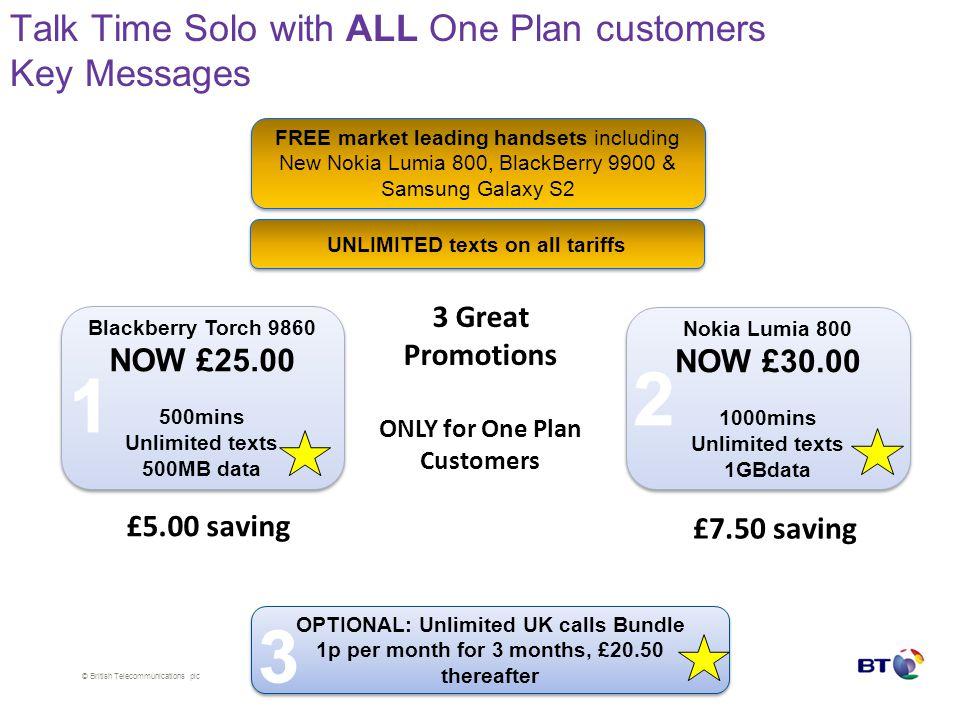 © British Telecommunications plc Blackberry Torch 9860 NOW £25.00 500mins Unlimited texts 500MB data Blackberry Torch 9860 NOW £25.00 500mins Unlimite