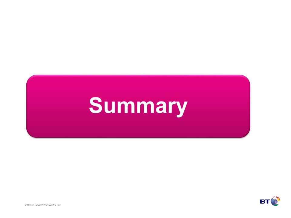 © British Telecommunications plc Summary