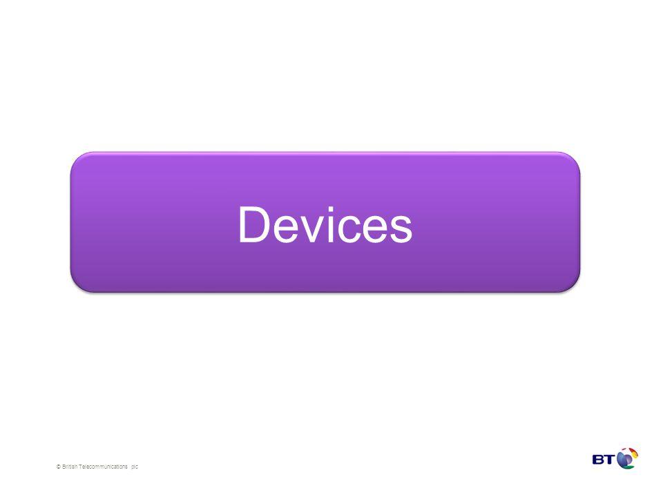 © British Telecommunications plc Devices
