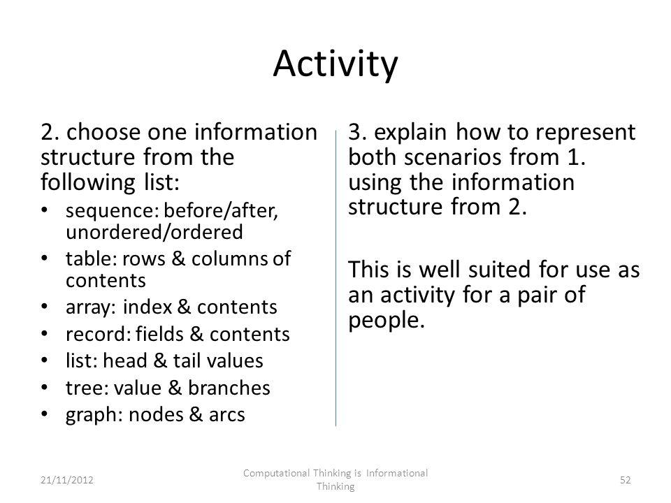 Activity 2.