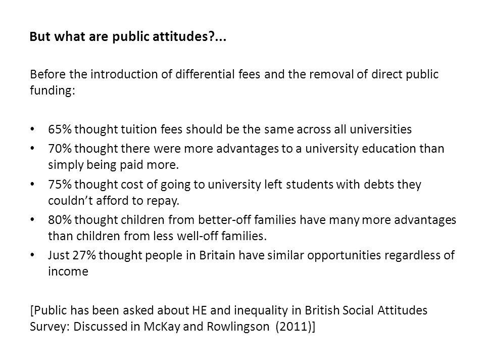 But what are public attitudes?...