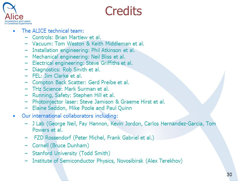 30 Credits The ALICE technical team: –Controls: Brian Martlew et al.
