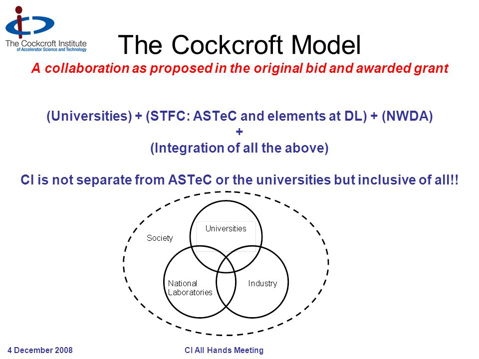 4 December 2008 CI All Hands Meeting The Cockcroft Model A collaboration as proposed in the original bid and awarded grant (Universities) + (STFC: AST
