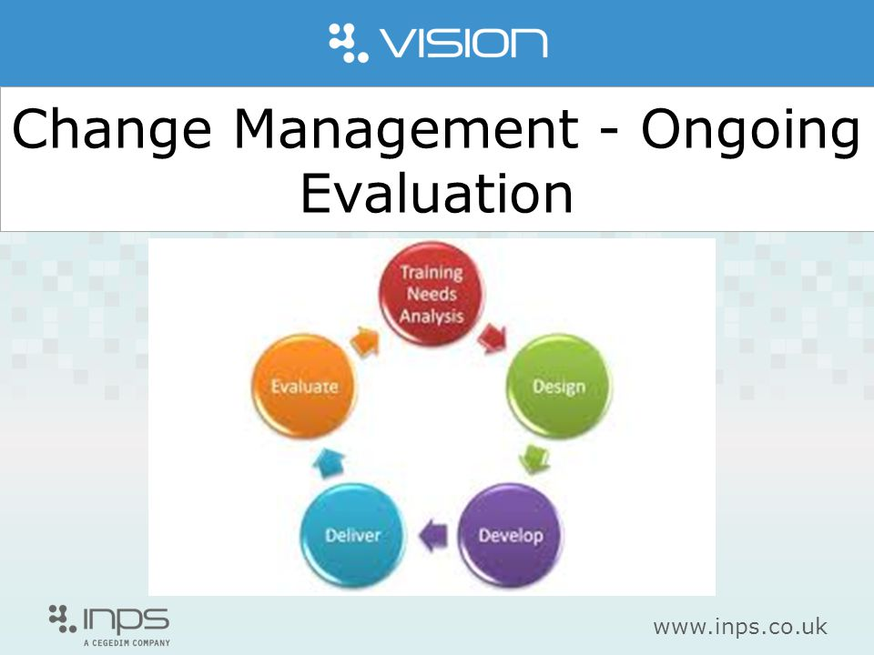 www.inps.co.uk Change Management - Ongoing Evaluation