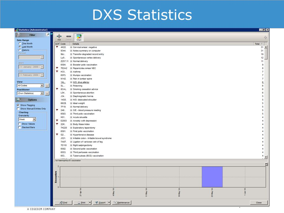 www.inps.co.uk DXS Statistics