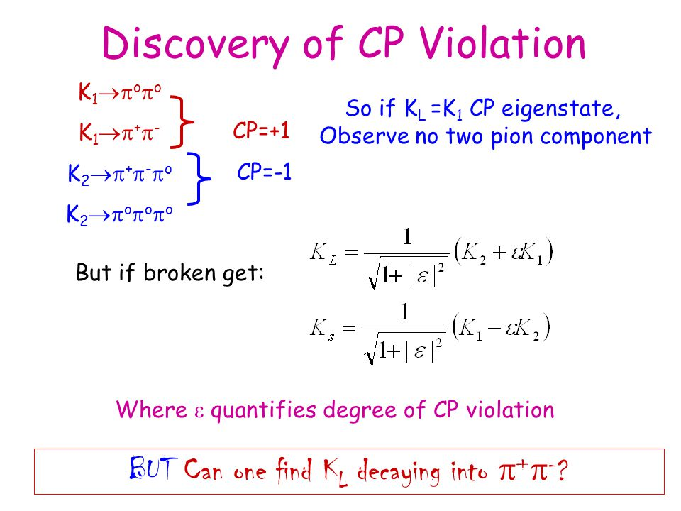 Discovery of CP Violation K 1  o  o K 1  +  - K 2  +  -  o K 2  o  o  o CP=+1 CP=-1 So if K L =K 1 CP eigenstate, Observe no two pion component But if broken get: Where  quantifies degree of CP violation BUT Can one find K L decaying into  +  -
