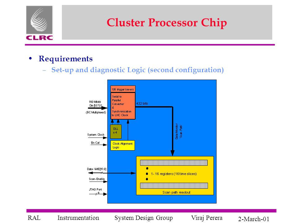 System Design GroupInstrumentationViraj PereraRAL 2-March-01 Cluster Processor Chip Requirements – Set-up and diagnostic Logic (second configuration)