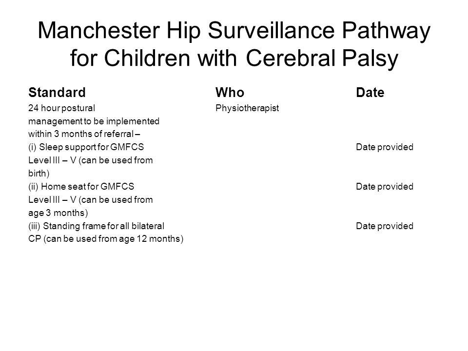 Manchester Hip Surveillance Pathway for Children with Cerebral Palsy StandardWhoDate 24 hour posturalPhysiotherapist management to be implemented within 3 months of referral – (i) Sleep support for GMFCSDate provided Level III – V (can be used from birth) (ii) Home seat for GMFCSDate provided Level III – V (can be used from age 3 months) (iii) Standing frame for all bilateralDate provided CP (can be used from age 12 months)