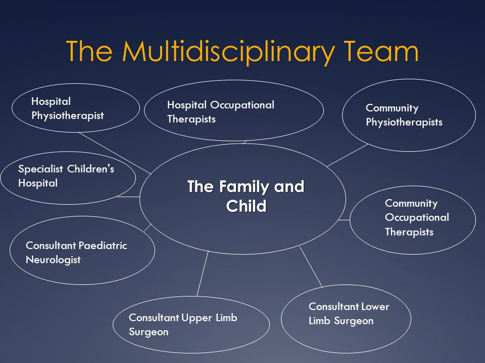 The Multidisciplinary Team The Family and Child Hospital Physiotherapist Hospital Occupational Therapists Consultant Paediatric Neurologist Consultant Upper Limb Surgeon Consultant Lower Limb Surgeon Community Physiotherapists Community Occupational Therapists Specialist Children s Hospital