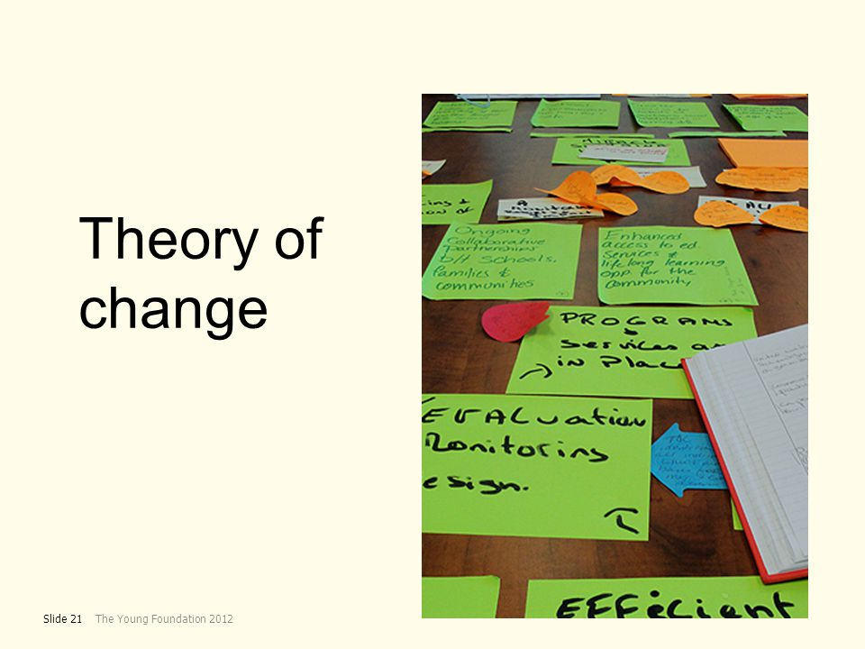 Slide 21 The Young Foundation 2012 Theory of change