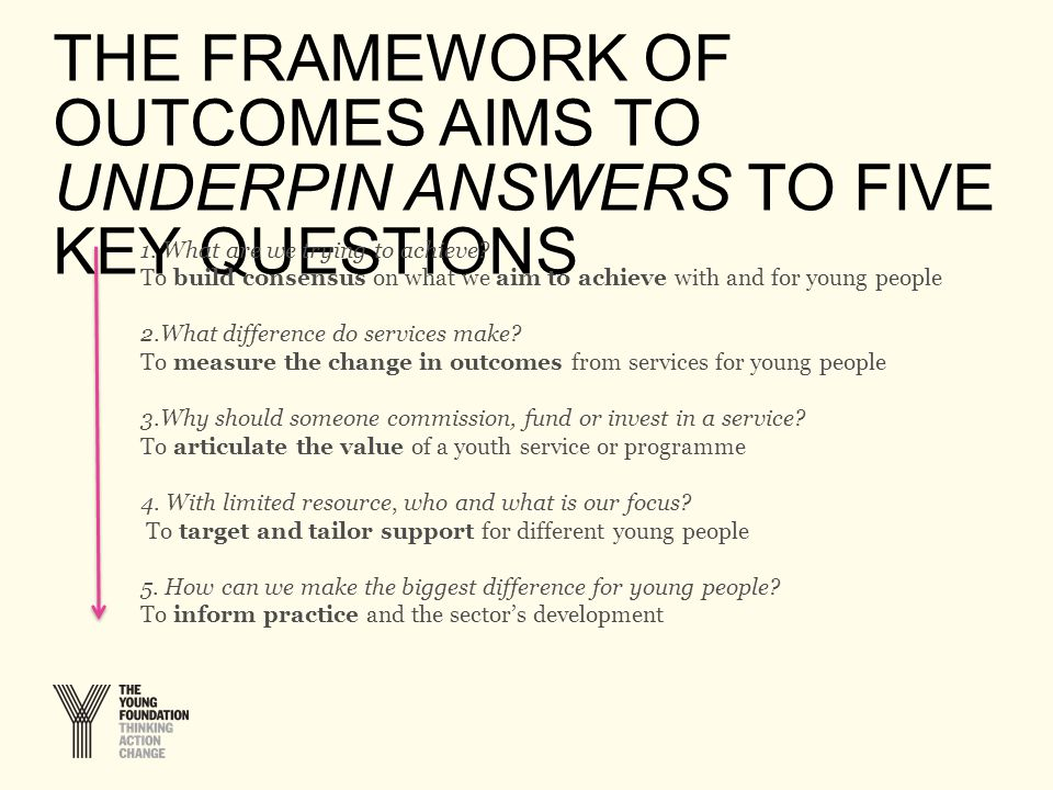THE FRAMEWORK OF OUTCOMES AIMS TO UNDERPIN ANSWERS TO FIVE KEY QUESTIONS 1. What are we trying to achieve? To build consensus on what we aim to achiev