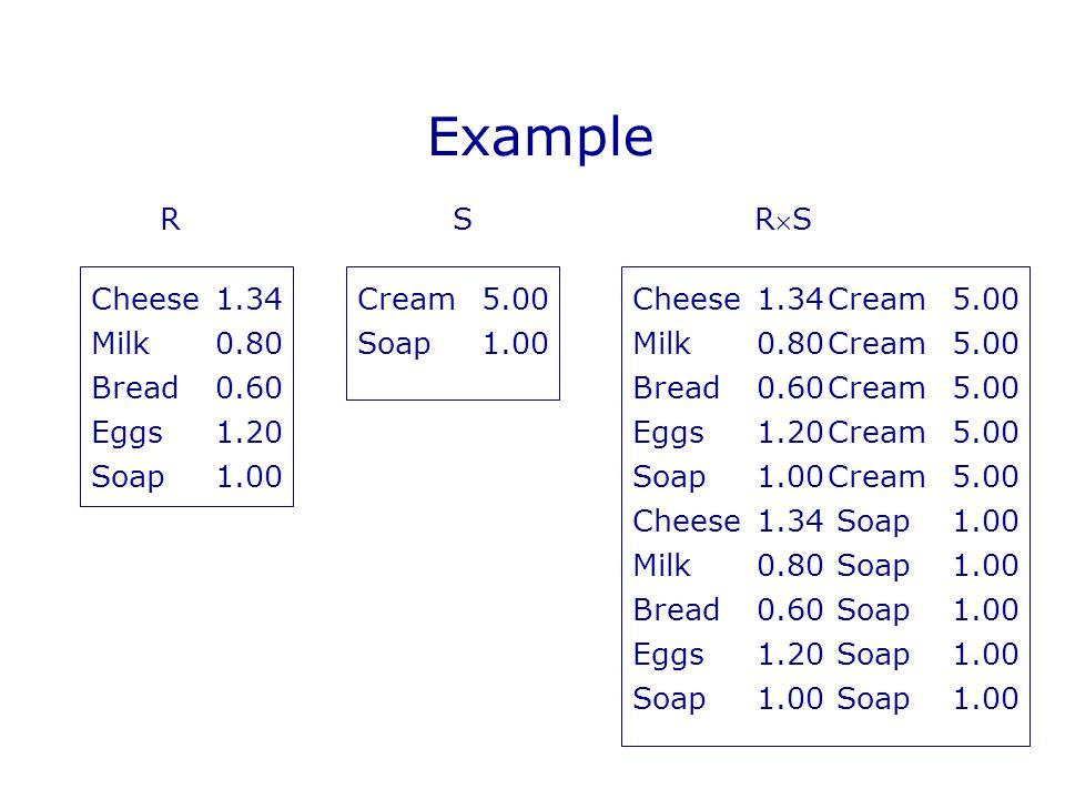 Example Cheese1.34 Milk0.80 Bread0.60 Eggs1.20 Soap1.00 Cream5.00Cheese1.34 Milk0.80 Bread0.60 Eggs1.20 Soap1.00 Cream5.00 Cream5.00 Cream5.00 Cream5.00 Cheese1.34Soap1.00 Milk0.80Soap1.00 Bread0.60Soap1.00 Eggs1.20Soap1.00 Soap1.00Soap1.00 Soap1.00Cream5.00 RS RSRS