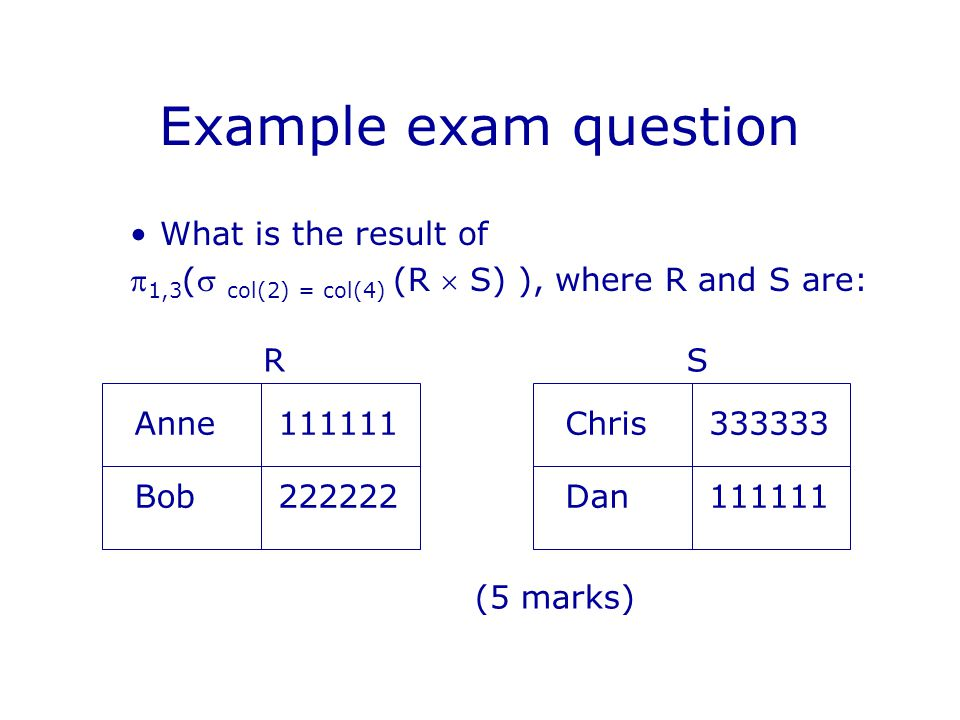 Example exam question What is the result of  1,3 ( col(2) = col(4) (R  S) ), where R and S are: Anne Bob 111111 222222 R Chris Dan 333333 111111 S (5 marks)