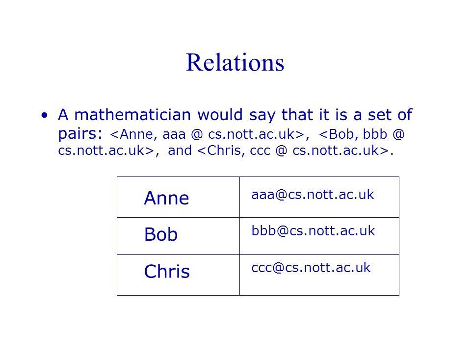 Example: selection  col(3) < 2002 and col(2) = Nolan (R) InsomniaNolan2002 Magnolia Insomnia Anderson1999 Skjoldbjaerg1997 MementoNolan2000 GattacaNiccol1997