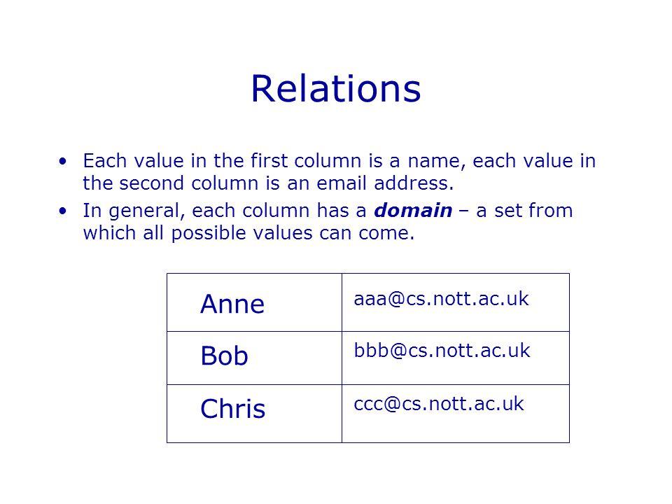 Example:  13 ( R) R:R: Anneaaa@cs.nott.ac.uk Bobbbb@cs.nott.ac.uk Chrisccc@cs.nott.ac.uk 0115111111 0115222222 0115333333 123