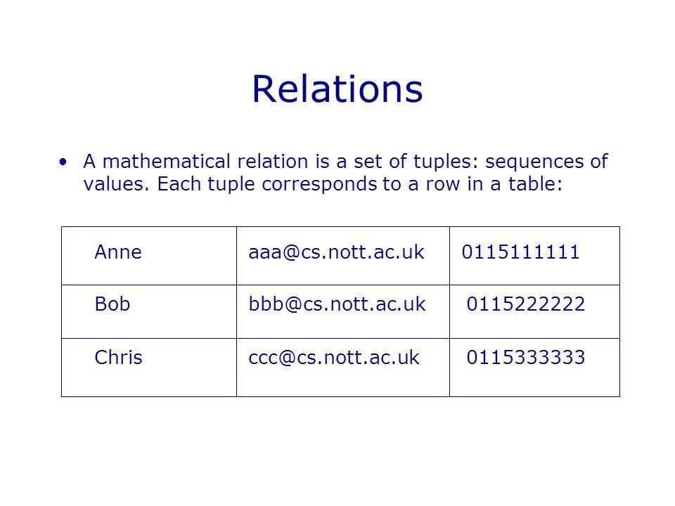 Example: selection  col(3) < 2002 and col(2) = Nolan (R) MementoNolan2000