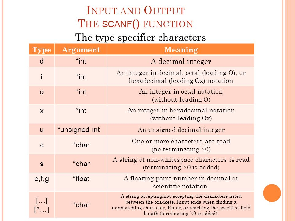 I NPUT AND O UTPUT T HE SCANF () FUNCTION The type specifier characters TypeArgumentMeaning d*int A decimal integer i*int An integer in decimal, octal (leading O), or hexadecimal (leading Ox) notation o*int An integer in octal notation (without leading O) x*int An integer in hexadecimal notation (without leading Ox) u*unsigned int An unsigned decimal integer c*char One or more characters are read (no terminating \0) s*char A string of non-whitespace characters is read (terminating \0 is added) e,f,g*float A floating-point number in decimal or scientific notation.