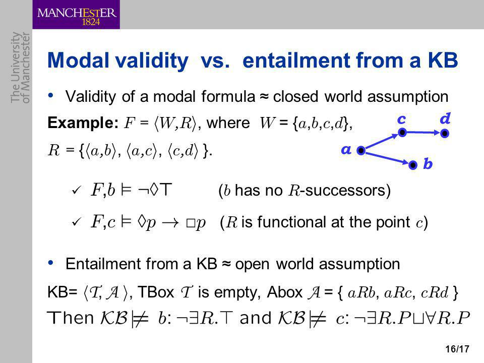 16/17 Modal validity vs. entailment from a KB Validity of a modal formula ≈ closed world assumption Example: F = h W, R i, where W = { a, b, c, d }, R