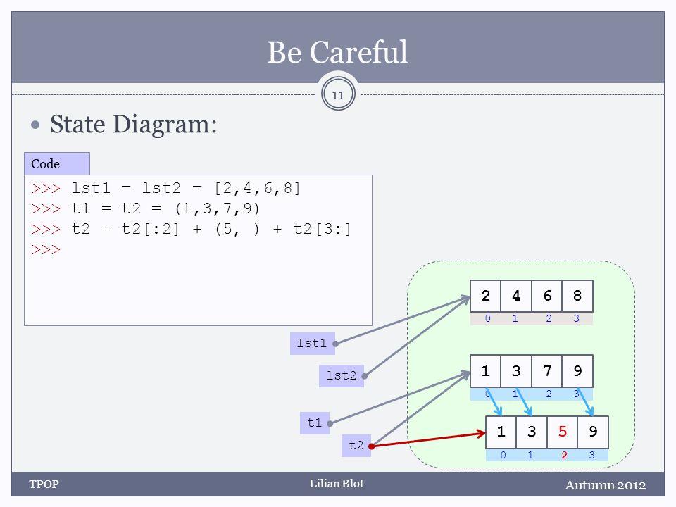 Lilian Blot Be Careful State Diagram: Autumn 2012 TPOP 11 >>> lst1 = lst2 = [2,4,6,8] >>> t1 = t2 = (1,3,7,9) >>> t2 = t2[:2] + (5, ) + t2[3:] >>> Cod