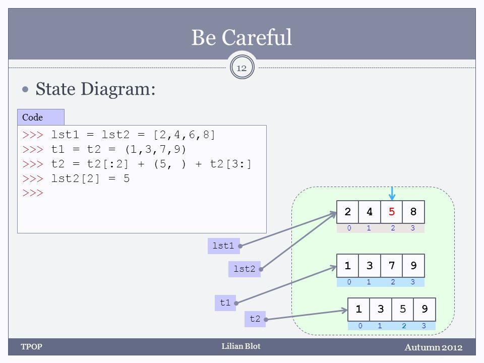 Lilian Blot Be Careful State Diagram: Autumn 2012 TPOP 12 >>> lst1 = lst2 = [2,4,6,8] >>> t1 = t2 = (1,3,7,9) >>> t2 = t2[:2] + (5, ) + t2[3:] >>> lst