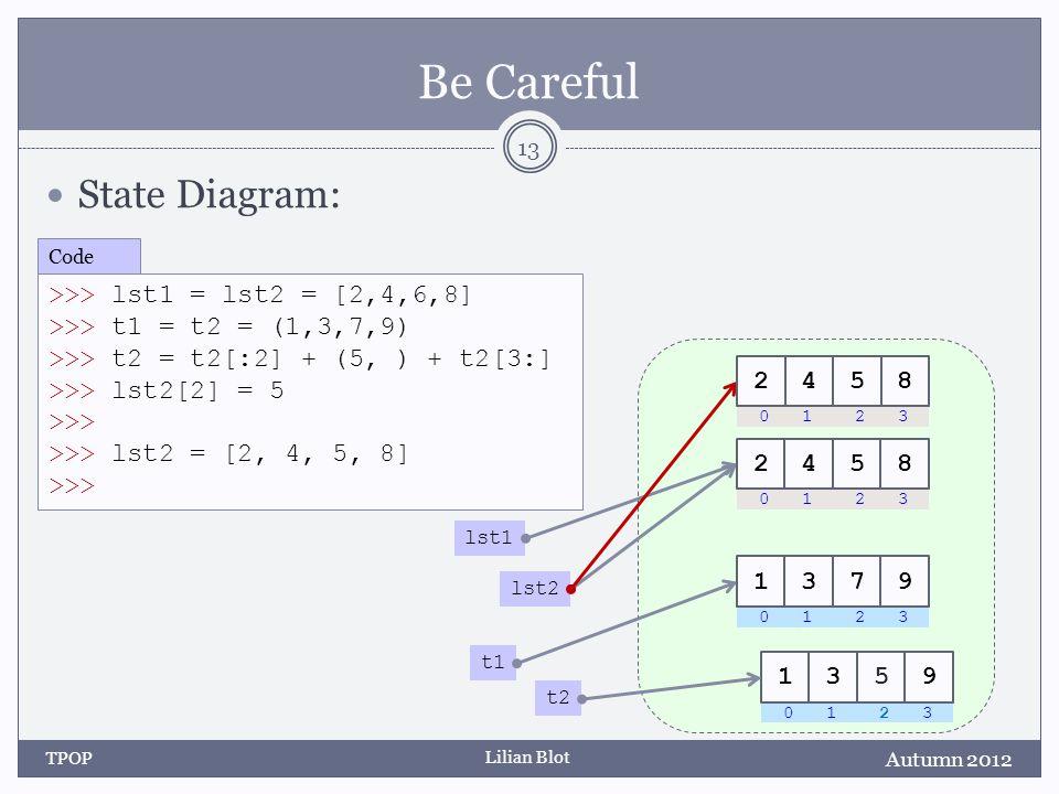 Lilian Blot Be Careful State Diagram: Autumn 2012 TPOP 13 >>> lst1 = lst2 = [2,4,6,8] >>> t1 = t2 = (1,3,7,9) >>> t2 = t2[:2] + (5, ) + t2[3:] >>> lst