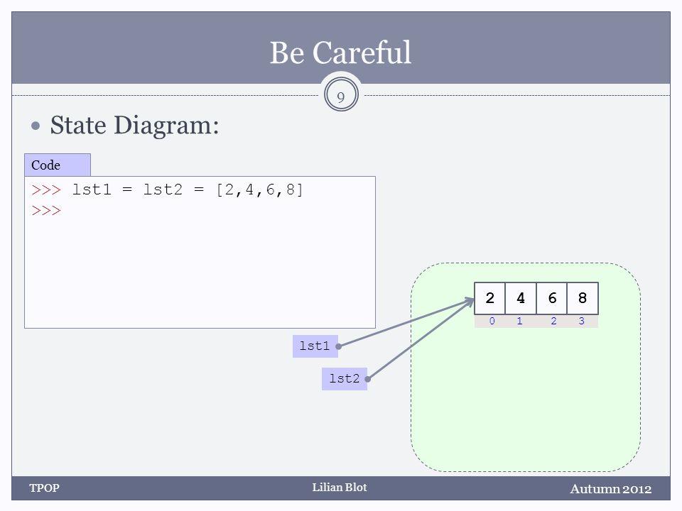 Lilian Blot Be Careful State Diagram: Autumn 2012 TPOP 9 >>> lst1 = lst2 = [2,4,6,8] >>> Code lst1 lst2 0 1 2 3 24 6 8
