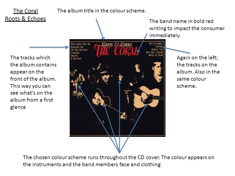 The Coral Roots & Echoes The chosen colour scheme runs throughout the CD cover.