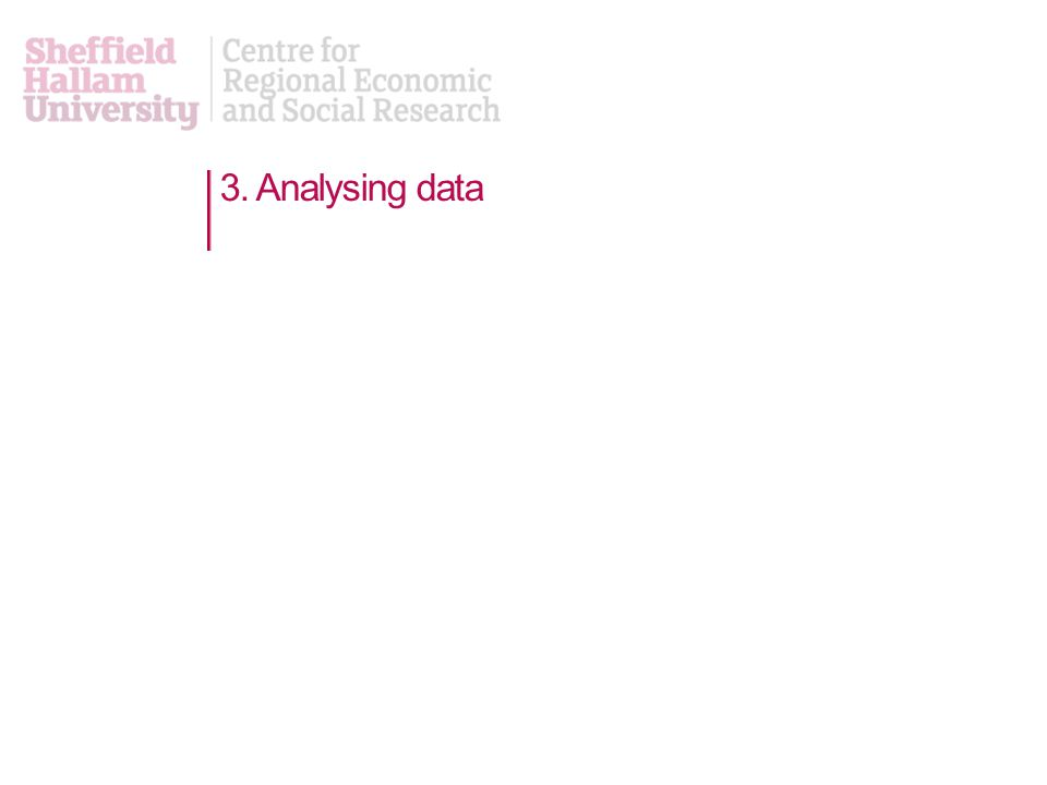 3. Analysing data