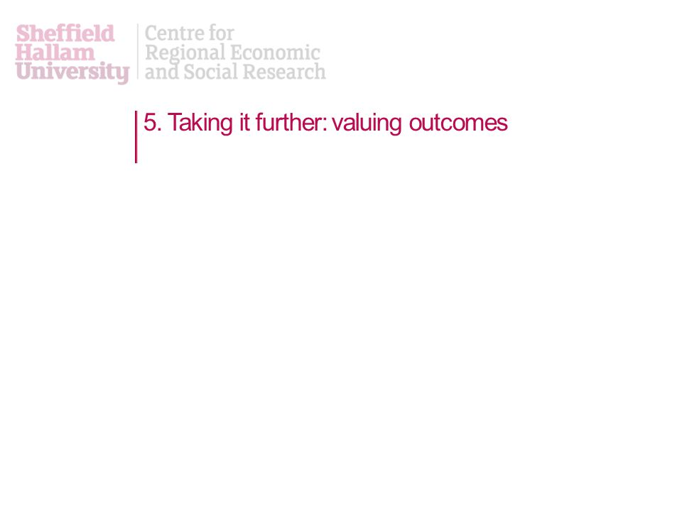 5. Taking it further: valuing outcomes
