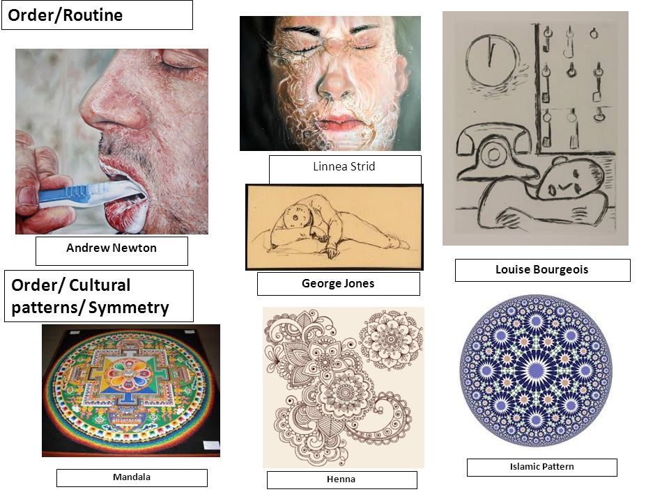 Linnea Strid George Jones Louise Bourgeois Order/Routine Andrew Newton Mandala Order/ Cultural patterns/ Symmetry Henna Islamic Pattern