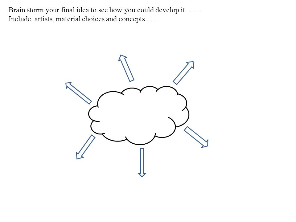 Brain storm your final idea to see how you could develop it…….