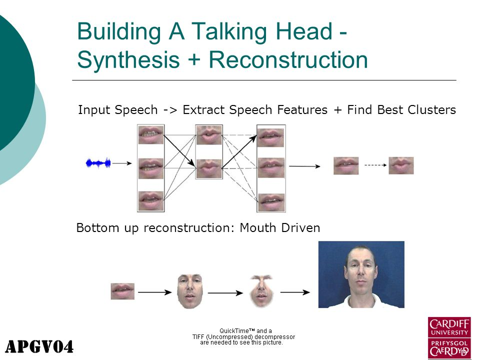 APGV04 Building A Talking Head - Synthesis + Reconstruction Input Speech -> Extract Speech Features + Find Best Clusters Bottom up reconstruction: Mouth Driven