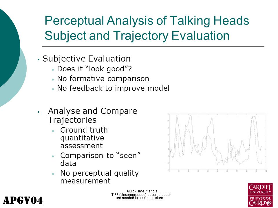 APGV04 Perceptual Analysis of Talking Heads Subject and Trajectory Evaluation Analyse and Compare Trajectories Ground truth quantitative assessment Co