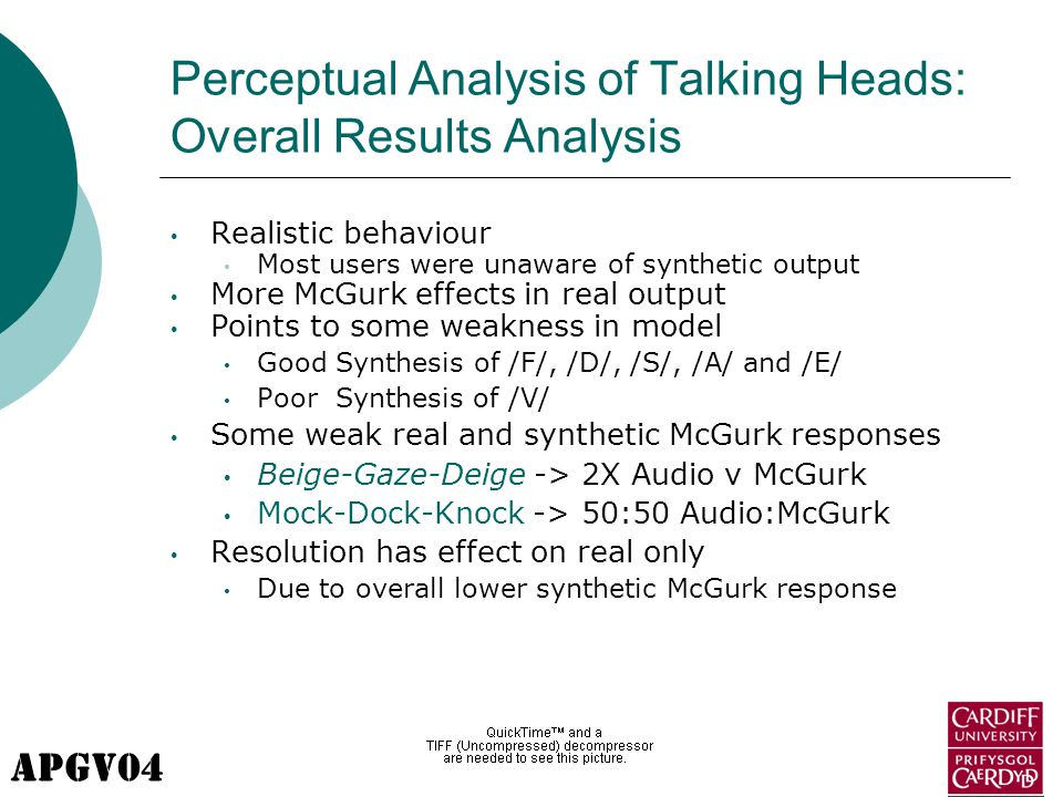 APGV04 Perceptual Analysis of Talking Heads: Overall Results Analysis Realistic behaviour Most users were unaware of synthetic output More McGurk effects in real output Points to some weakness in model Good Synthesis of /F/, /D/, /S/, /A/ and /E/ Poor Synthesis of /V/ Some weak real and synthetic McGurk responses Beige-Gaze-Deige -> 2X Audio v McGurk Mock-Dock-Knock -> 50:50 Audio:McGurk Resolution has effect on real only Due to overall lower synthetic McGurk response