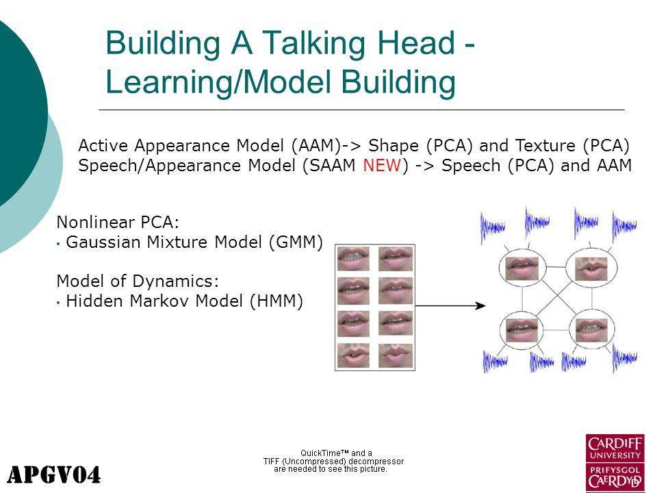 APGV04 Building A Talking Head - Learning/Model Building Active Appearance Model (AAM)-> Shape (PCA) and Texture (PCA) Speech/Appearance Model (SAAM N