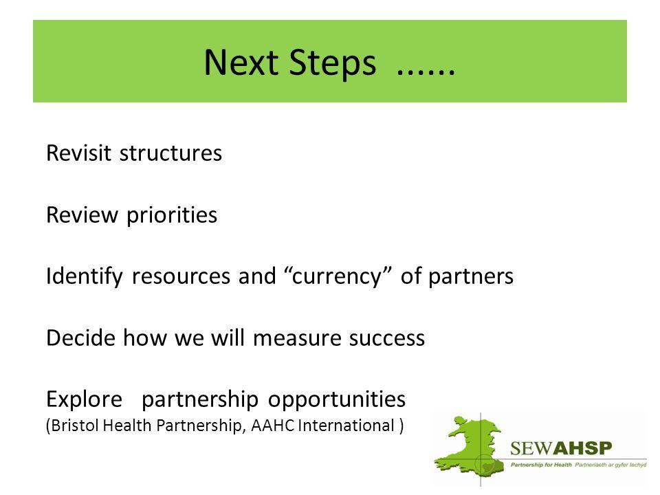 Next Steps......