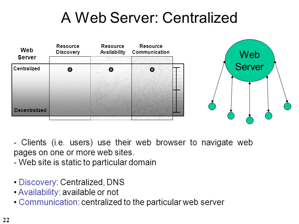 22 A Web Server: Centralized - Clients (i.e. users) use their web browser to navigate web pages on one or more web sites. - Web site is static to part