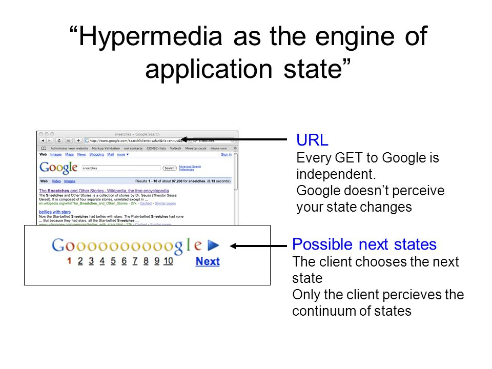 URL Every GET to Google is independent.