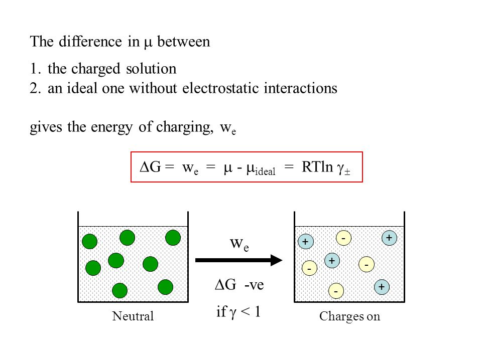 The difference in  between 1.the charged solution 2.an ideal one without electrostatic interactions gives the energy of charging, w e  G = w e =  -