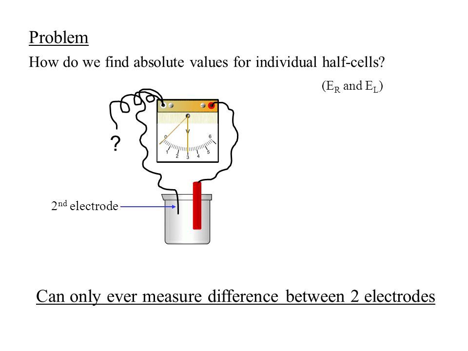 Problem How do we find absolute values for individual half-cells? (E R and E L ) Can only ever measure difference between 2 electrodes ? 2 nd electrod
